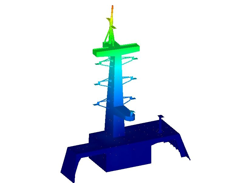 Normal Modes/Eigenvalue Analysis of Vessel mast simulation, finite element method
