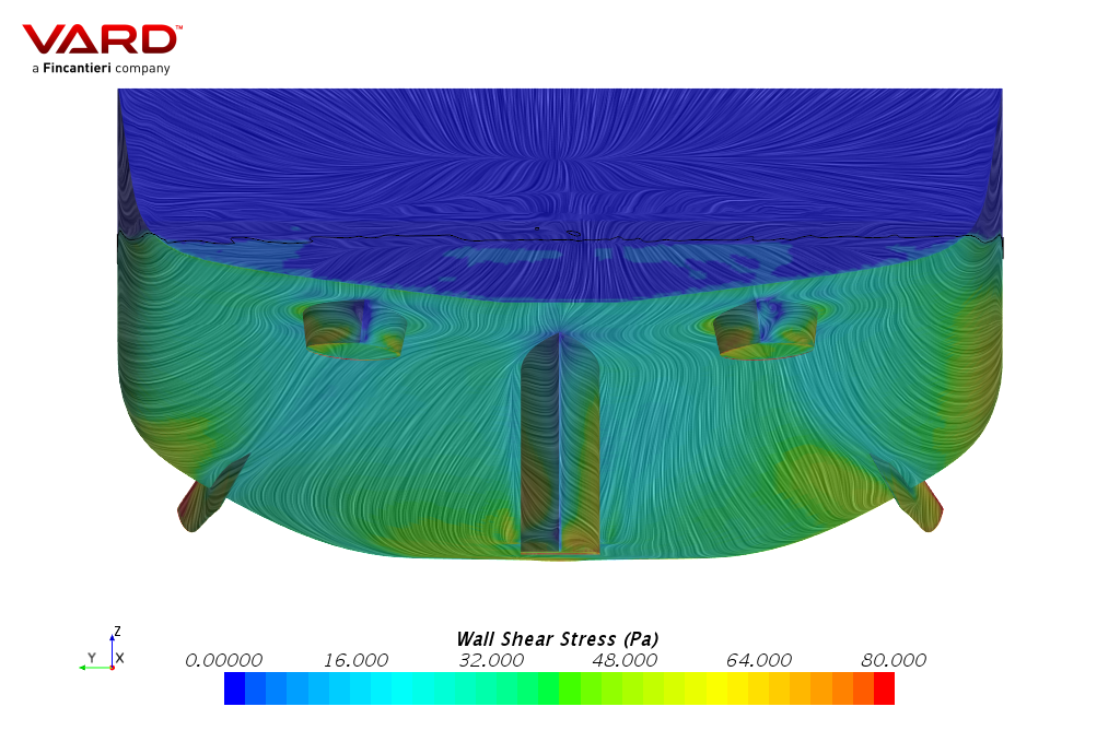 computational fluid dynamics (CFD) of the oceanographic science vessel