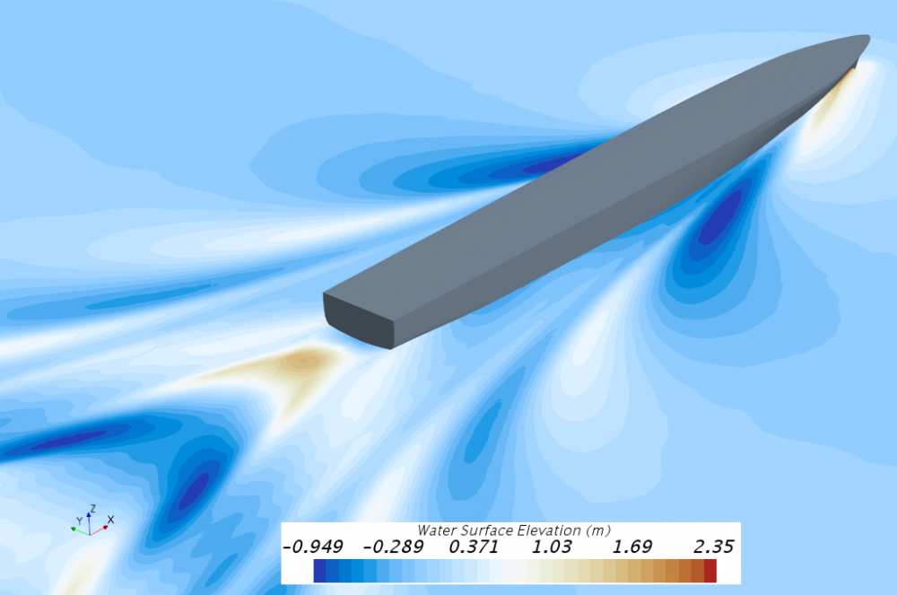 Computational Fluid Dynamics on OPV free surface elevation